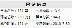 wordpress统计代码